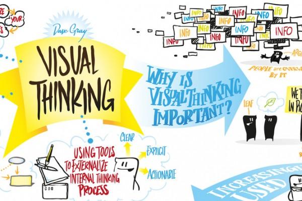 Myślenie Wizualne, Visual Thinking